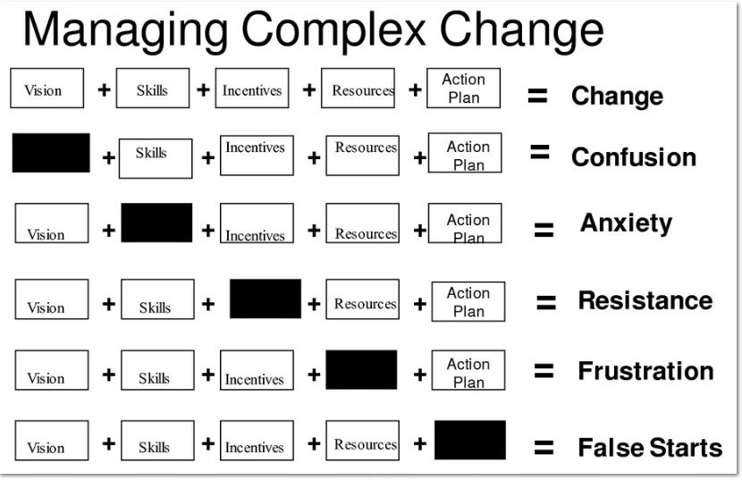 ManagingChange (2)